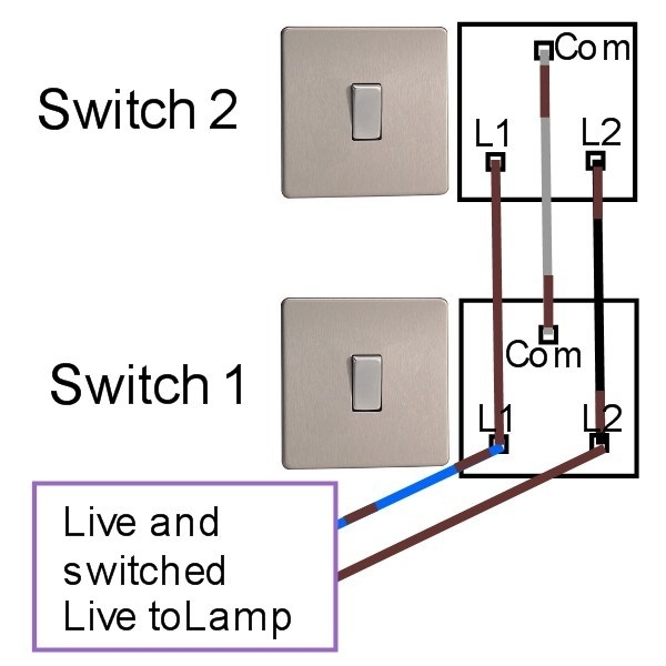 Wiring Diagram For Two Way Switch One Light intended for Light Switch 2 Way Wiring Diagram