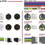 Wiring Diagram For Utility Trailer - Facbooik within 4 Pin Trailer Wiring Diagram