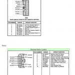 Wiring Diagram Ford Ranger Radio. Ford. Electrical Wiring Diagrams with 1994 Ford Explorer Wiring Diagram