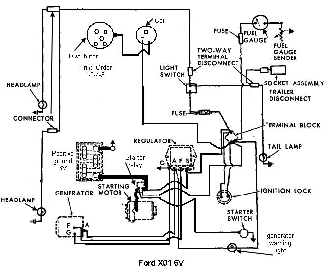 Wiring Diagram Ford Tractor 7710 – The Wiring Diagram – Readingrat in Ford Wiring Diagrams