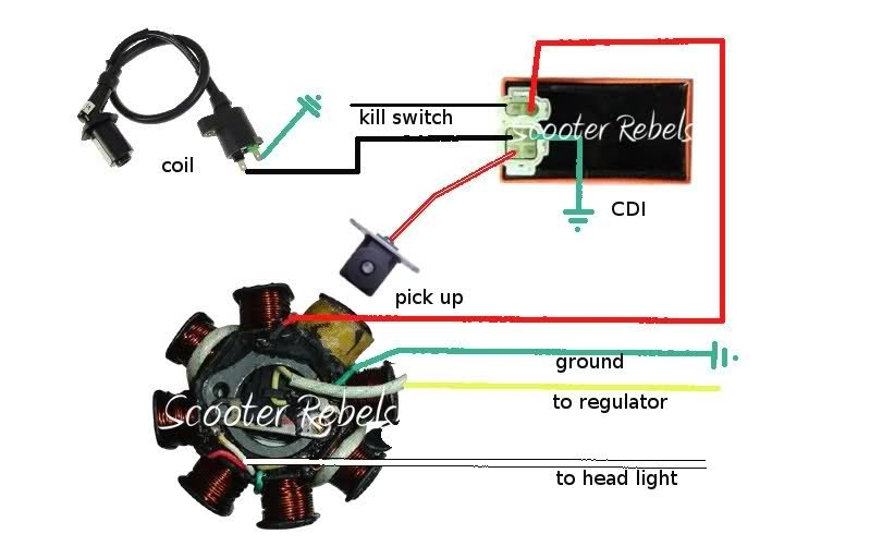 Wiring Diagram Gy6 Scooter | Alexiustoday inside Gy6 Wiring Diagram