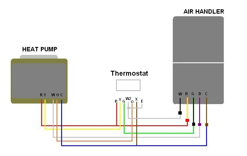 Wiring Diagram Heat Pump Old Ruud Heat Pump Wiring Diagram Wiring in Heat Pump Wiring Diagram