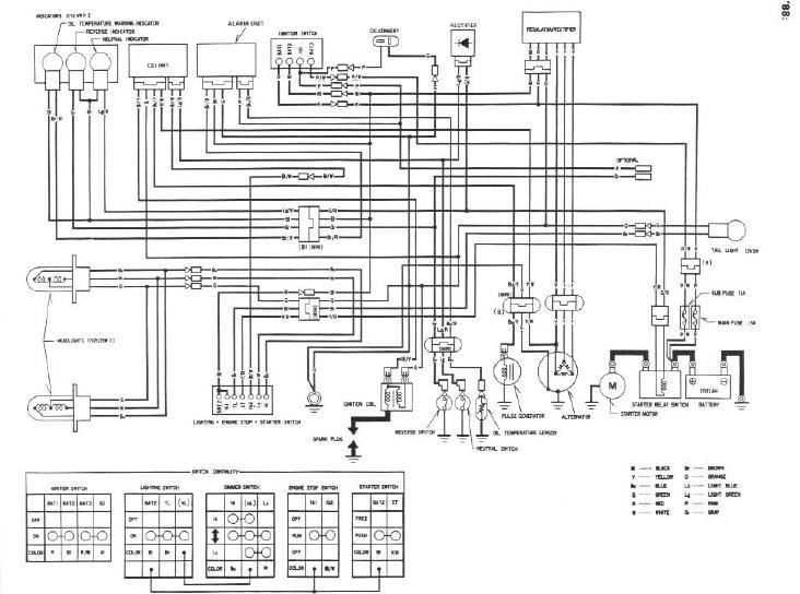 wiring diagram honda trx 70 honda fourtrax wiring diagram honda regarding honda 300 fourtrax wiring diagram honda 300 fourtrax fuse box honda wiring diagrams for diy car 1998 honda fourtrax 300 wiring diagram at n-0.co