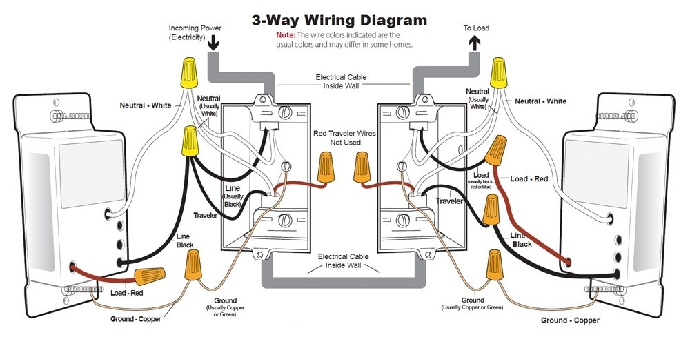 Wiring Diagram Lutron Dimmer Switch Maestro - Wiring Diagram regarding Lutron 4 Way Dimmer Wiring Diagram
