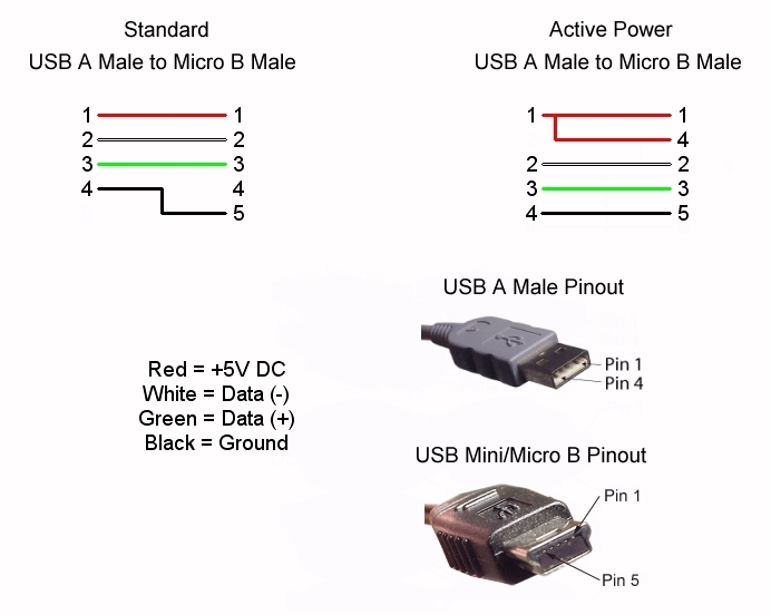 Wiring Diagram Micro Usb Connector Connections