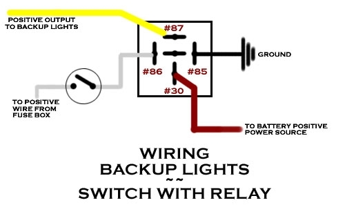 Wiring Diagram Of Relay Switch. Wiring. Electrical Wiring Diagrams for 12 Volt Relay Wiring Diagram