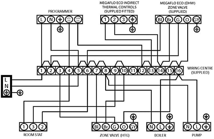 c plan wiring diagram