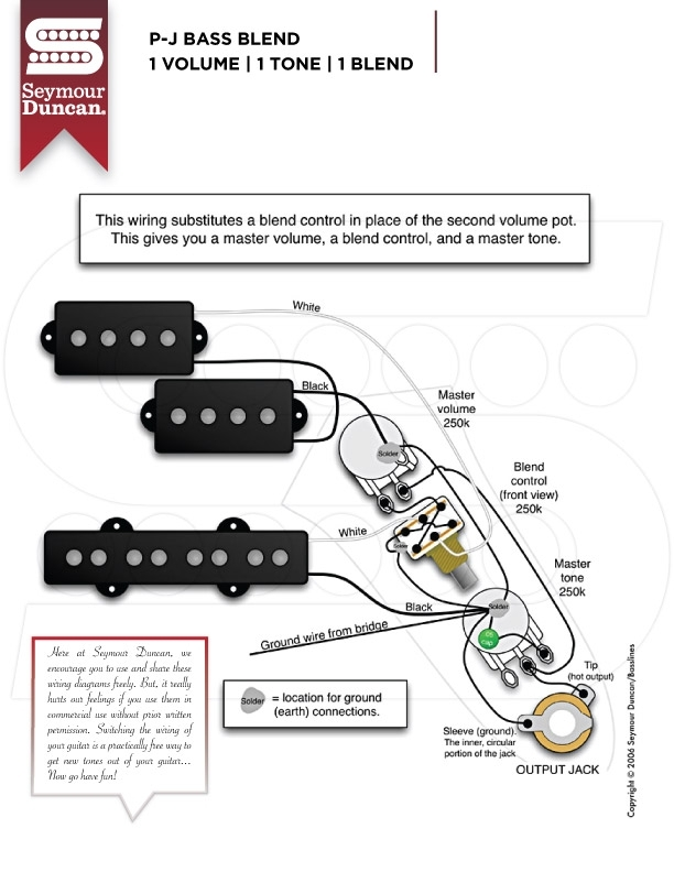 Wiring Diagram Seymour Duncan Blend Pot – Readingrat with Blend Pot Wiring Diagram