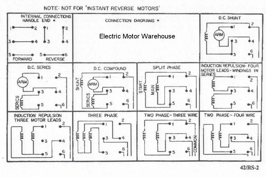 Wiring Diagram Single Phase Electric Motor : Electric motor wiring diagram single phase fuse box and