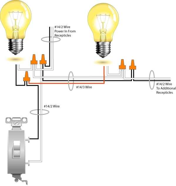 Wiring Diagram Two Lights In Series Wiring A Light Switch Control with regard to Light Wiring Diagram