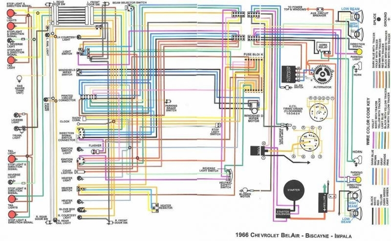 Wiring Diagrams Chevy Truck 1962 | Travelwork for 1962 Chevy Impala Wiring Diagram