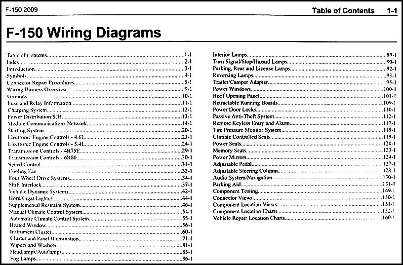 2010 F150 Wiring Diagram : Ford f radio wiring diagram fuse box and