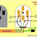 Wiring Diagrams For Electrical Receptacle Outlets - Do-It-Yourself throughout 4 Wire 240 Volt Wiring Diagram