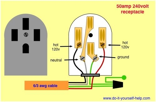 18 Unique Plug Receptacle Wiring