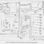 Wiring Diagrams For Freightliner Trucks – The Wiring Diagram with regard to 2001 Freightliner Electrical Wiring Diagrams