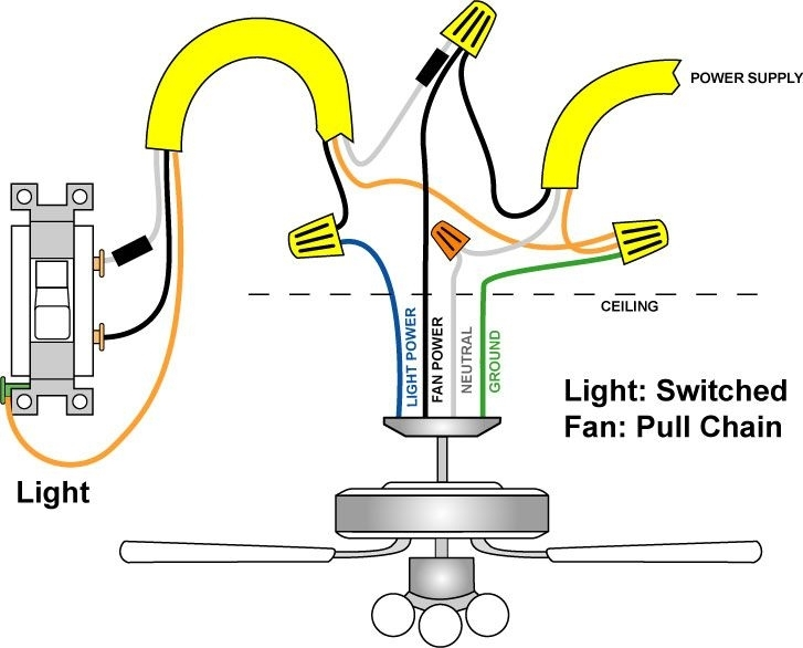 Wiring Diagrams For Lights With Fans And One Switch | Read The throughout Ceiling Fan Electrical Wiring Diagram