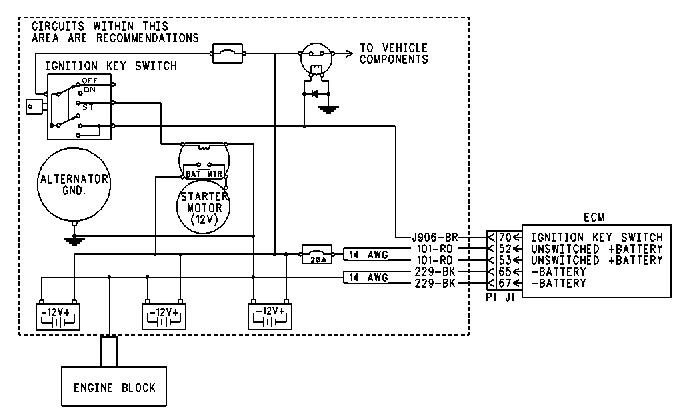Wiring Diagrams Freightliner Fl70 – The Wiring Diagram for 2003 Freightliner Electrical Diagrams
