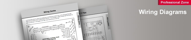 Wiring Diagrams - Honeywell Uk Heating Controls pertaining to Honeywell 2 Port Valve Wiring Diagram