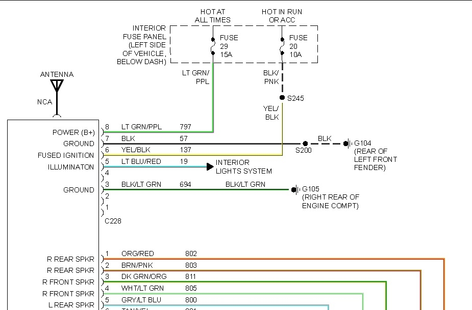 Wiring Diagrams: I Am Trying To Find The Wiring Diagram For The within 1995 Ford Explorer Stereo Wiring Diagram