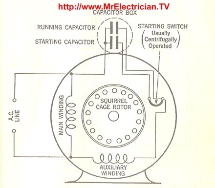 Wiring Diagrams Of Fractional Horsepower Electric Motors regarding Electric Motor Wiring Diagram Capacitor