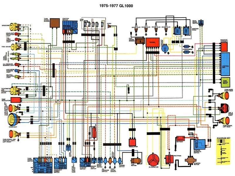 Wiring Diagrams regarding 1980 Honda Cb750 Wiring Diagram