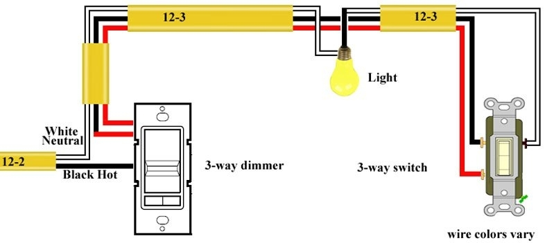 Wiring Dimmer Switch 3 Way Diagram for Leviton Dimmers Wiring Diagram