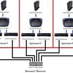 Wiring Directv Diagram – The Wiring Diagram – Readingrat intended for Directv Genie Wiring Diagram