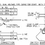 Wiring Electric Motor Diagrams – The Wiring Diagram – Readingrat within Electric Motor Wiring Diagram