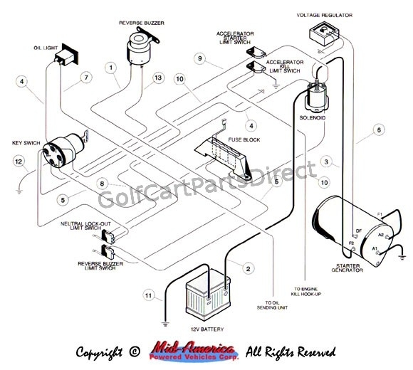 94 Club Car Gas Wiring Diagram : Wiring gas club car parts accessories in
