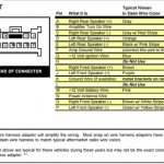 Wiring Harness For 2004 Nissan Maxima,harness.free Download pertaining to 2004 Nissan Frontier Wiring Diagram