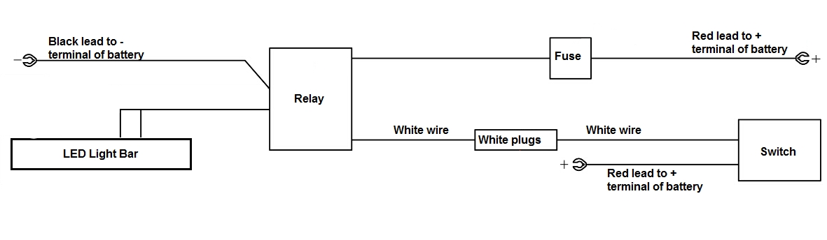 Wiring Harness For Automotive Led Light Bars - within Light Bar Wiring Diagram