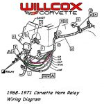 Wiring Horn Relay Diagram. Car Wiring Diagram Download. Moodswings.co regarding 1969 Camaro Horn Relay Wiring Diagram