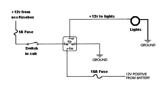 Wiring Led Light Bar for Led Light Bar Wiring Harness Diagram