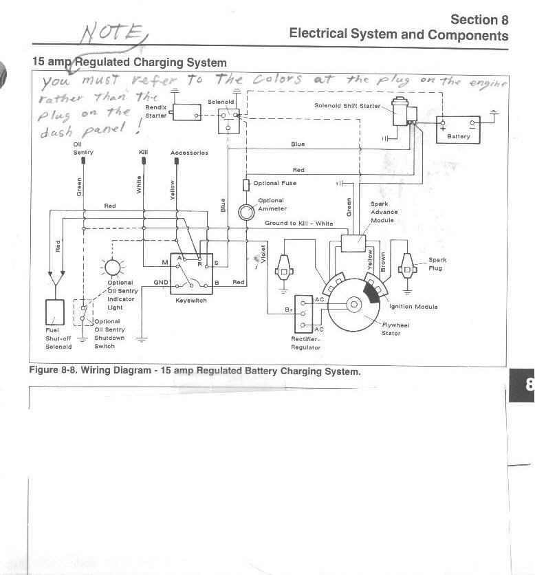 Wiring The 25 Hp Kohler within Kohler Engine Wiring Diagram