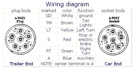 Wiringdiagrams with Bargman Wiring Diagram