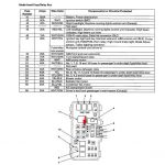 Wondering Why A/c Of 2000 Honda Accord Stopped Working with 2000 Honda Accord Ac Wiring Diagram