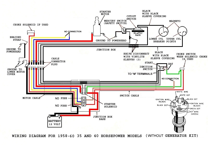Yamaha 115 Starter Wiring. Car Wiring Diagram Download. Cancross.co inside 1973 Evinrude Wiring Diagram