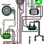 Yamaha Xt250 Ignition Switch Wiring. Car Wiring Diagram Download pertaining to 1967 Kawasaki 120 Wiring Diagrams