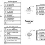 Zj Stereo Wiring Diagram. Wiring. Electrical Wiring Diagrams in 2001 Jeep Grand Cherokee Radio Wiring Diagram