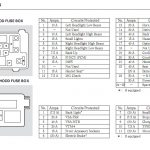 08 Jeep Patriot Fuse Box. 08. Wiring Examples And Instructions In intended for 2008 Jeep Patriot Wiring Diagram