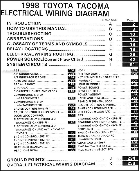 2004 Toyota Tacoma Wiring Diagram 2014 Toyota Tacoma Wiring for 2007 Toyota Fj Cruiser Electrical Wiring Diagram