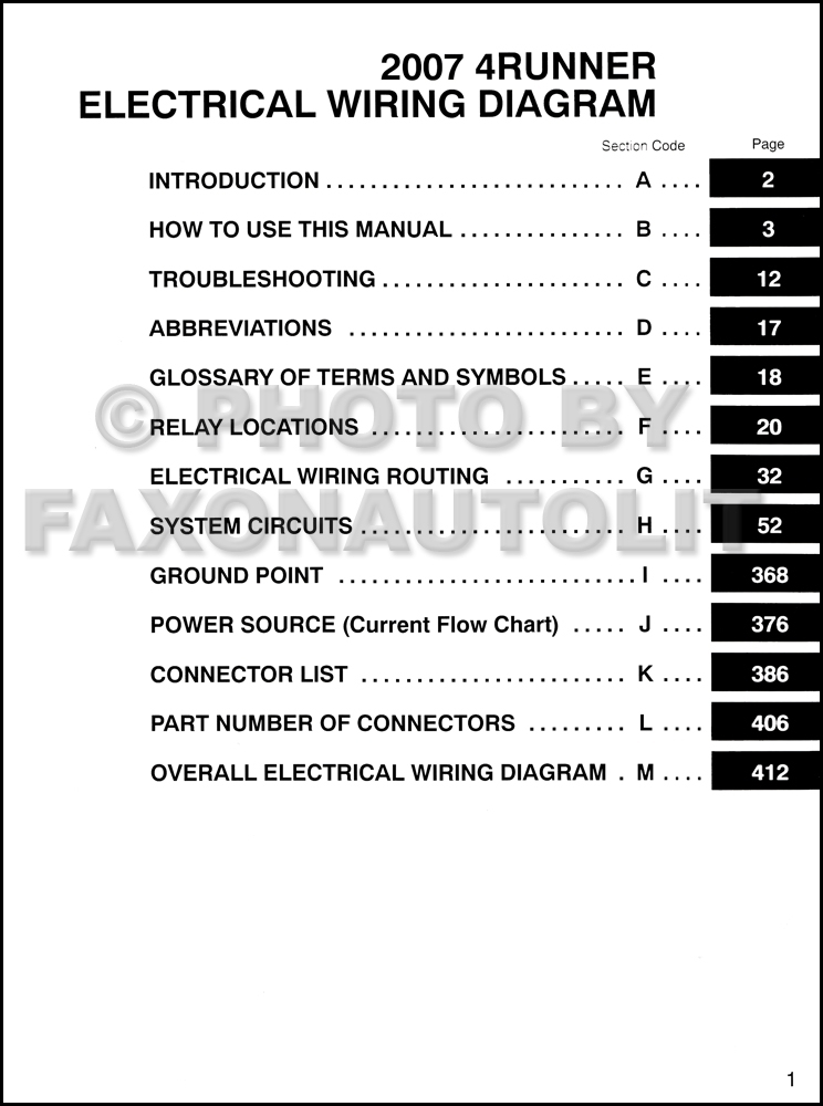 2007 Toyota 4Runner Wiring Diagram Manual Original intended for 2007 Toyota 4Runner Wiring Diagram