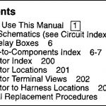2008 Honda Cr V Electrical Troubleshooting Manual Crv Wiring regarding 2008 Honda Cr V Electrical Troubleshooting Manual Crv Wiring Diagram