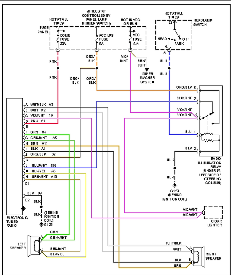 Fuse Box And Wiring Diagram - Part 2