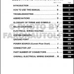 2008 Toyota Fj Cruiser Wiring Diagram Manual Original intended for 2007 Toyota Fj Cruiser Electrical Wiring Diagram