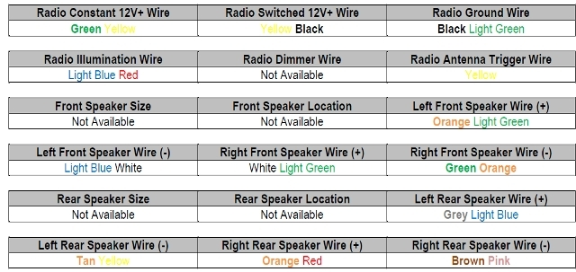 2009 Ford E350 Wiring Diagram | Wiring Diagram And Fuse Box Diagram throughout 2009 Ford E350 Wiring Diagram