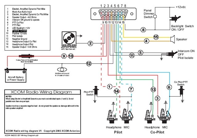 18 Lovely 2008 Silverado Stereo Wiring Diagram