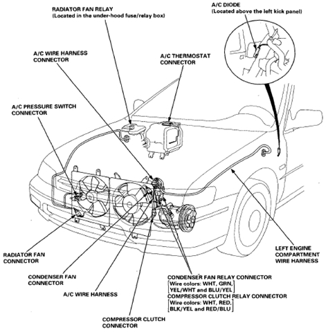 2009 Honda Pilot Wiring Diagram | Wiring Diagram And Fuse Box Diagram throughout 2009 Honda Pilot Wiring Diagram