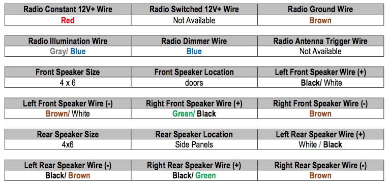 2009 Hyundai Santa Fe Stereo Wiring Diagram - Wiring Diagram And with 2007 Hyundai Santa Fe Wiring Diagram