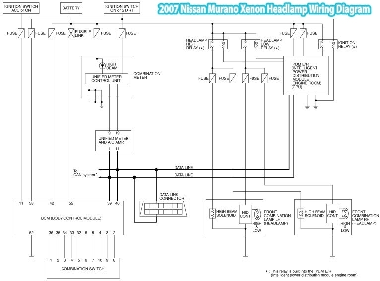 fasco blower motor wiring diagram furnace wiring diagram mifinder co